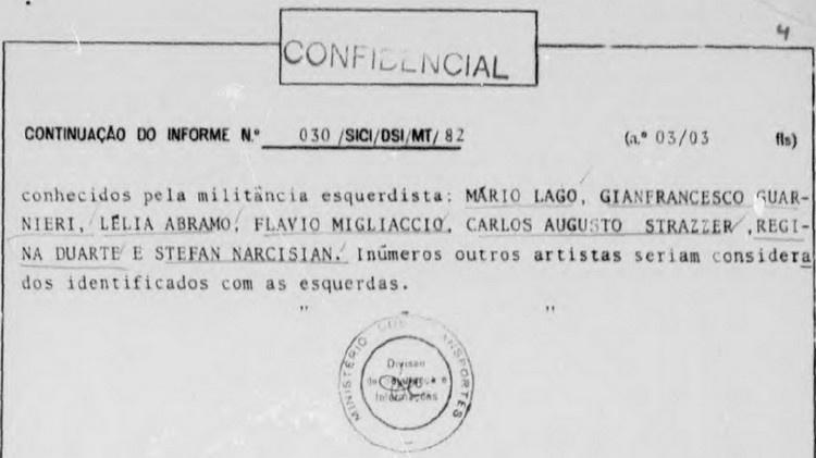 reproducao documento ditadura regina duarte 1579561660234 v2 750x421 - Monitorada, Regina Duarte era vista como militante de esquerda pela ditadura