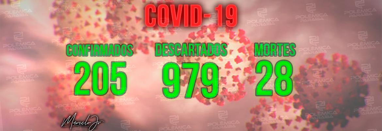 WhatsApp Image 2020 04 17 at 17.41.56 - MAIS DOIS ÓBITOS: Paraíba tem 28 mortes por Covid-19 e 205 casos confirmados da doença