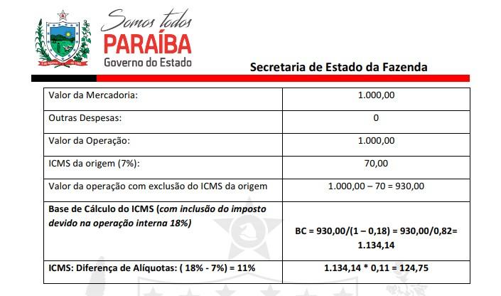 Capturar 41 - Governo da Paraíba esclarece que não houve aumento de alíquota de ICMS - LEIA A NOTA
