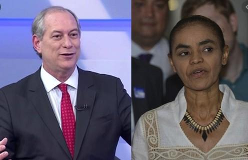 ciro - FRENTE AMPLA: Ciro e Marina quer encarnar o antipetismo e o antibolsonarismo