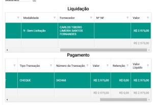 tiberio 2 300x206 - FARRA DAS DIÁRIAS: CMJP gastou R$ 60 mil com hospedagem e alimentação para bancar vereadores e servidores
