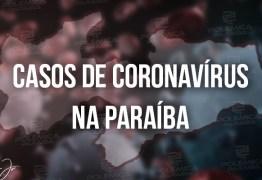 Paraíba registra 718 casos de Covid-19 e 3 óbitos em 24 horas