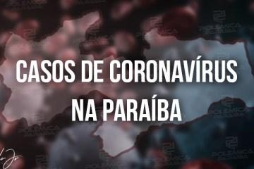 Paraíba registra mais 1.164 novos casos de coronavírus e alcança 379 óbitos
