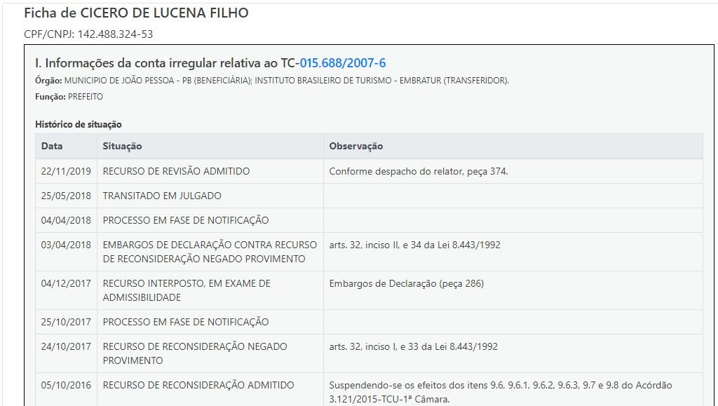 CÍCERO 1 - 'SEM EFEITO SUSPENSIVO': TCU não decidiu sobre recurso e Cícero continua em lista de 'contas irregulares com implicância eleitoral'; LEIA NOTA
