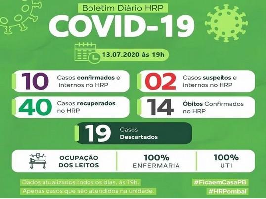 covid 1 - SEM VAGAS: leitos do Hospital Regional de Pombal tem 100% de ocupação com pacientes da Covid-19