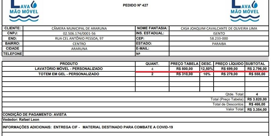 empenhporcamentocamaraararuna - Auditoria do TCE aponta superfaturamento em compra de lavatórios portáteis com suporte de álcool em gel em Araruna