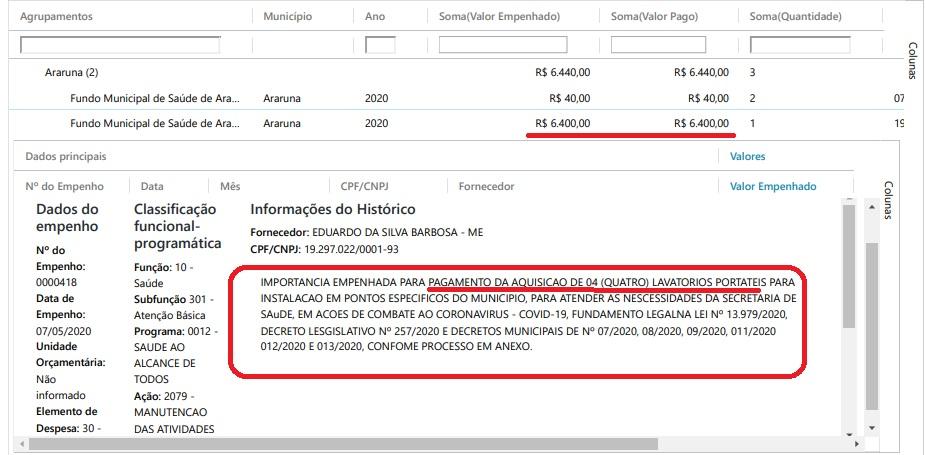 empenhpprefeituradeararunalavatorios - Auditoria do TCE aponta superfaturamento em compra de lavatórios portáteis com suporte de álcool em gel em Araruna