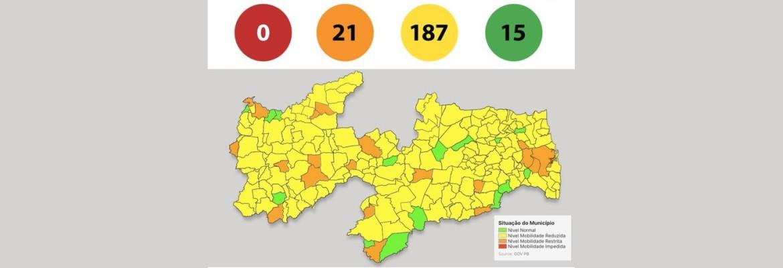 novo normal - PLANO NOVO NORMAL: 8ª avaliação aponta mudança de bandeira em 28 municípios paraibanos