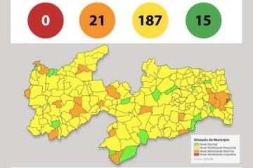 PLANO NOVO NORMAL: 8ª avaliação aponta mudança de bandeira em 28 municípios paraibanos