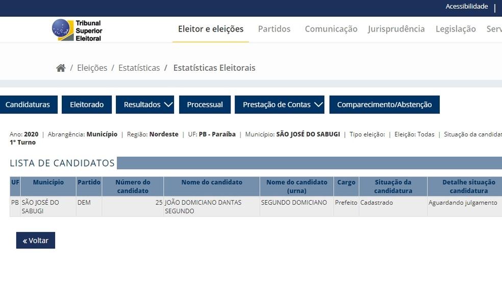 sao jose do sabugi tem apenas um candidato a prefeito em 2020 - São José do Sabugi é a única cidade da Paraíba com apenas um candidato a prefeito