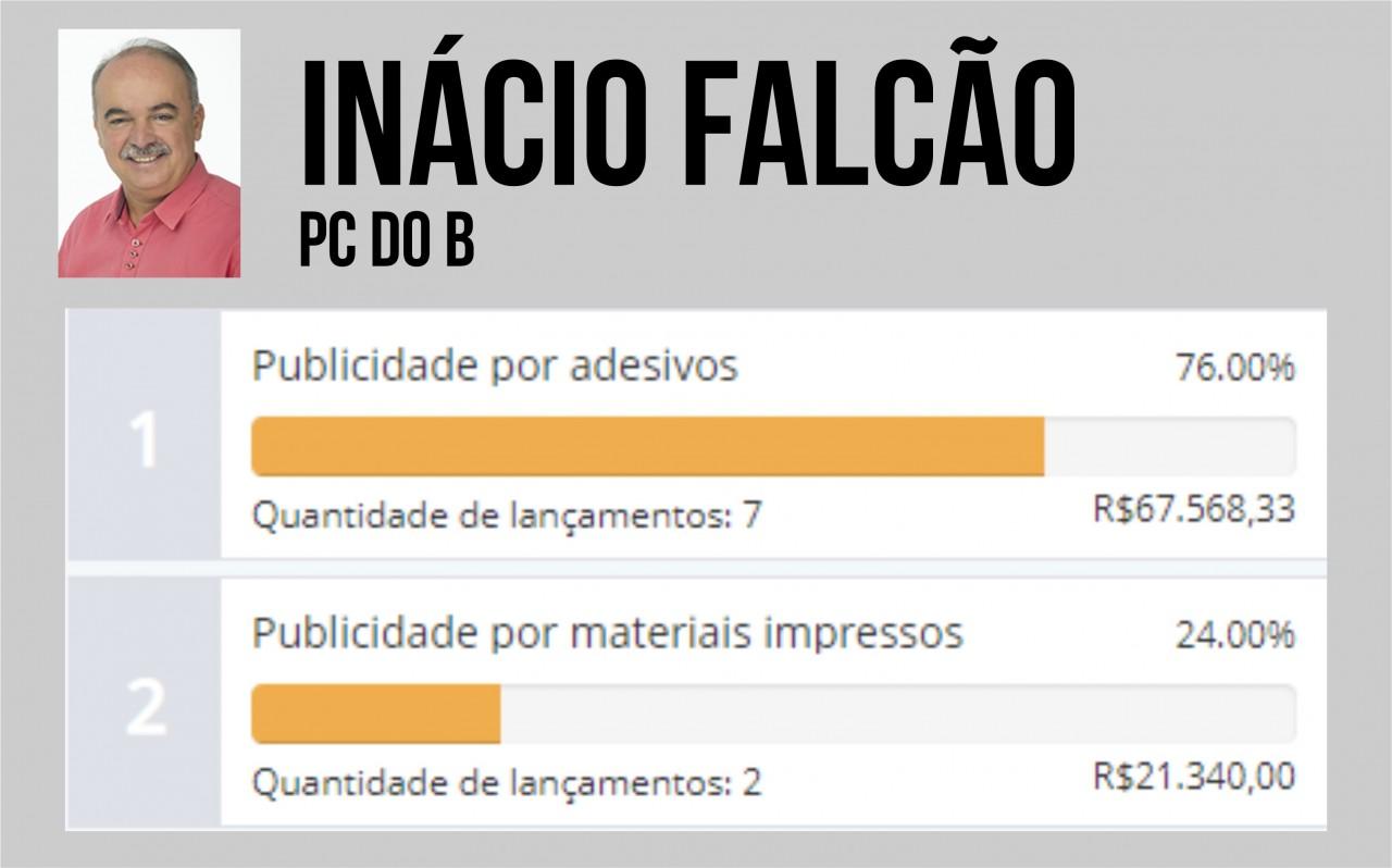 INACIO FALCAO 1 - QUASE R$ 1 MILHÃO: Ana Cláudia é a candidata que mais gastou durante a campanha em Campina Grande - VEJA OS VALORES