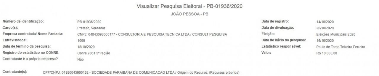 Justiça Eleitoral - Justiça Eleitoral registra pesquisa CONSULT para prefeitura da capital