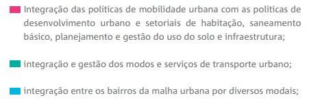 cicero propostas principais - MOBILIDADE URBANA: Cícero Lucena e Ricardo Coutinho têm propostas de governo com o mesmo texto – CONFIRA