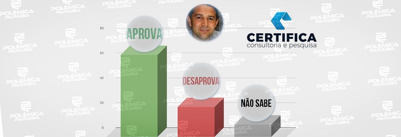 WhatsApp Image 2020 11 12 at 14.33.46 - ELEIÇÕES EM DAMIÃO: pesquisa Certifica/Polêmica Paraíba aponta que o prefeito Lucildo Fernandes tem 66% de aprovação