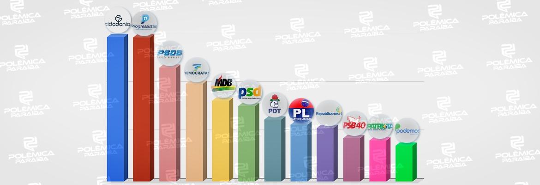 WhatsApp Image 2020 11 17 at 11.46.43 - O PARTIDO DO GOVERNADOR: Cidadania elege maior quantidade prefeitos na Paraíba; confira o ranking