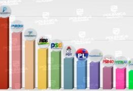 O PARTIDO DO GOVERNADOR: Cidadania elege maior quantidade prefeitos na Paraíba; confira o ranking