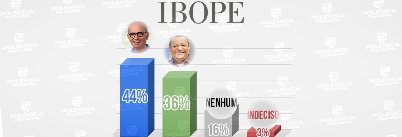 WhatsApp Image 2020 11 24 at 19.52.26 - PESQUISA IBOPE: Cícero Lucena lidera corrida eleitoral com 44% das intenções de voto; Nilvan tem 36%