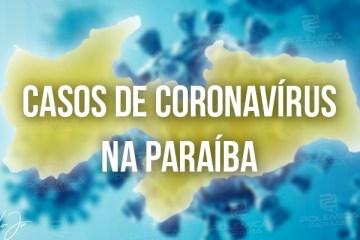 BOLETIM EPIDEMIOLÓGICO: 41 novoc casos de Covid-19 e 03 óbtos são registrados nas últimas 24h