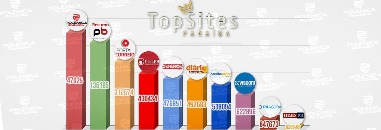 WhatsApp Image 2020 11 30 at 12.29.41 1 - NOVAMENTE NO TOPO! Polêmica Paraíba lidera o ranking de sites do estado mais acessados no mundo; confira o gráfico