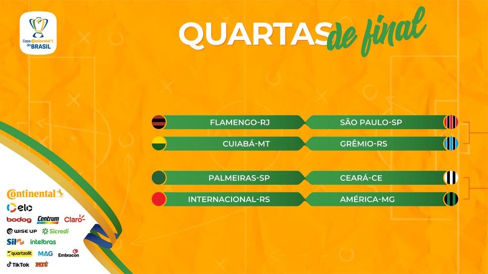 cp br - Sorteio define quartas de final da Copa do Brasil - VEJA CONFRONTOS