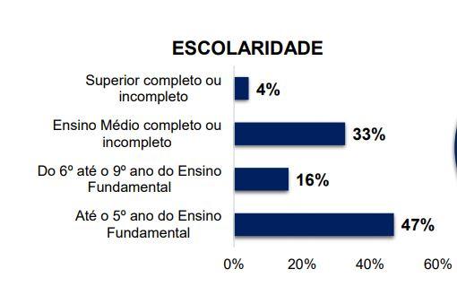 eleitorado - ELEIÇÕES EM DAMIÃO: pesquisa Certifica/Polêmica Paraíba aponta Simone liderando com 43% ; Reginaldo da farmácia com 34%, e Roberta com 16%; confira os números