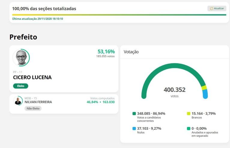 jpa - Cícero Lucena é eleito o prefeito de João Pessoa