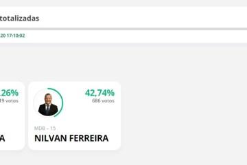 PRIMEIRA PARCIAL DO TSE: Cícero Lucena tem 57,26%; Nilvan tem 42,74%