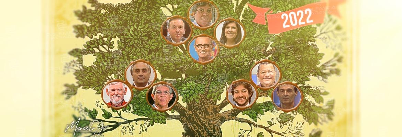 Matéria 2022 - PARA O GOVERNO E O SENADO: eleições de 2022 na Paraíba já começaram – VEJA POSSÍVEIS ALIANÇAS
