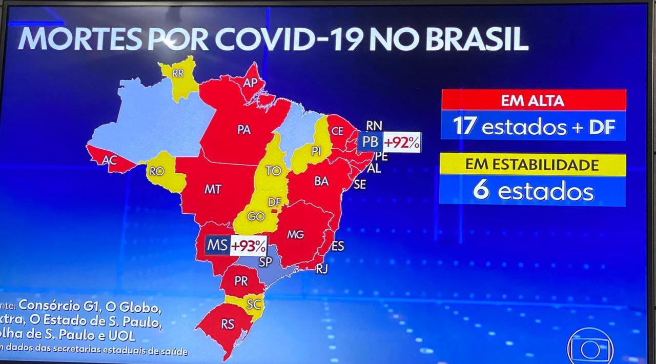 WhatsApp Image 2020 12 16 at 20.30.08 - ALTA DE 92 %: Paraíba registra alto índice no número de mortes por covid-19 nas últimas 24 horas