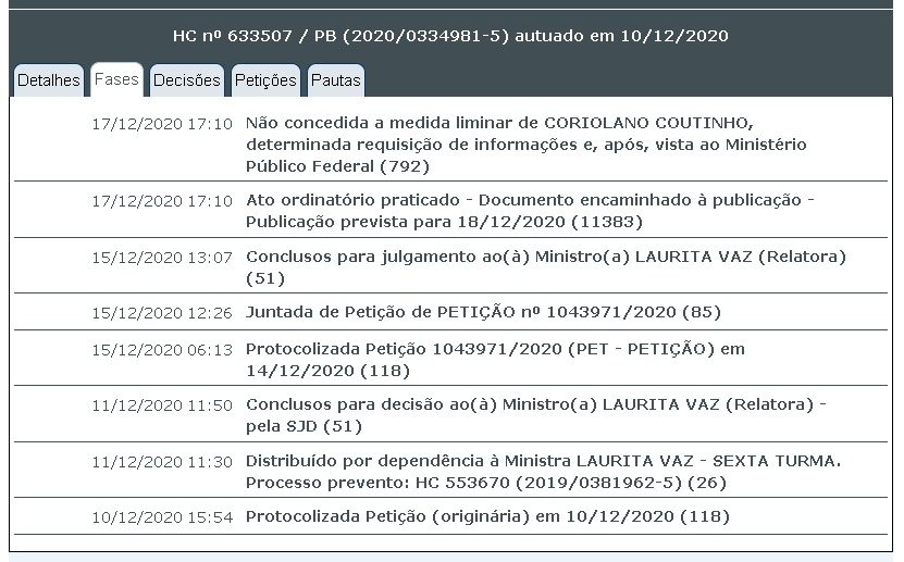 pedido - Ministra relatora da Operação Calvário no STJ nega pedido de liberdade e mantém Coriolano Coutinho preso