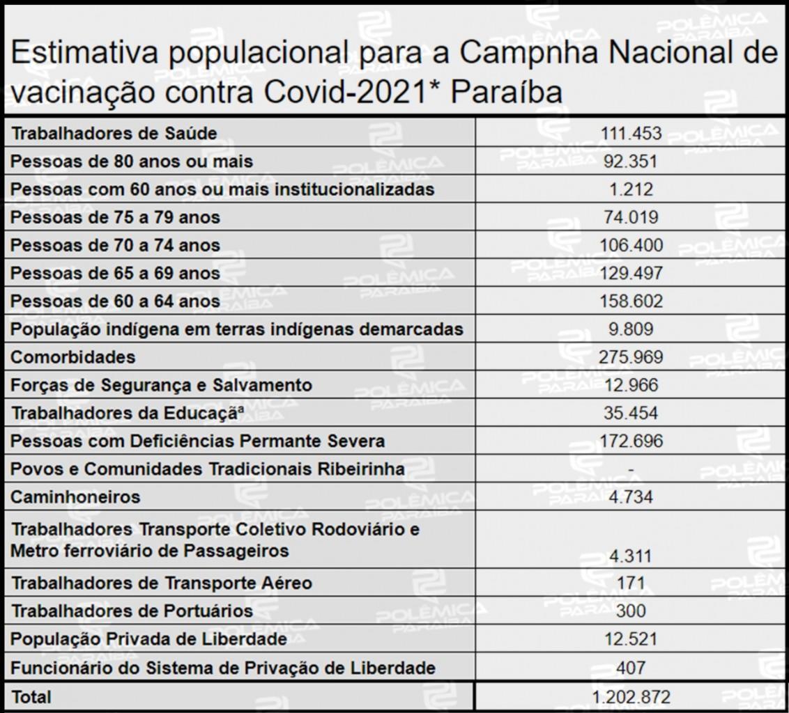 WhatsApp Image 2021 01 15 at 16.12.41 - VACINAÇÃO CONTRA A COVID-19: o que você precisa saber sobre o plano de imunização da Paraíba; CONFIRA