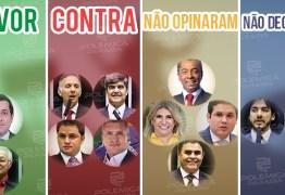 PLACAR DO IMPEACHMENT:  o que pensam os deputados paraibanos sobre pedidos de afastamento do presidente Jair Bolsonaro?