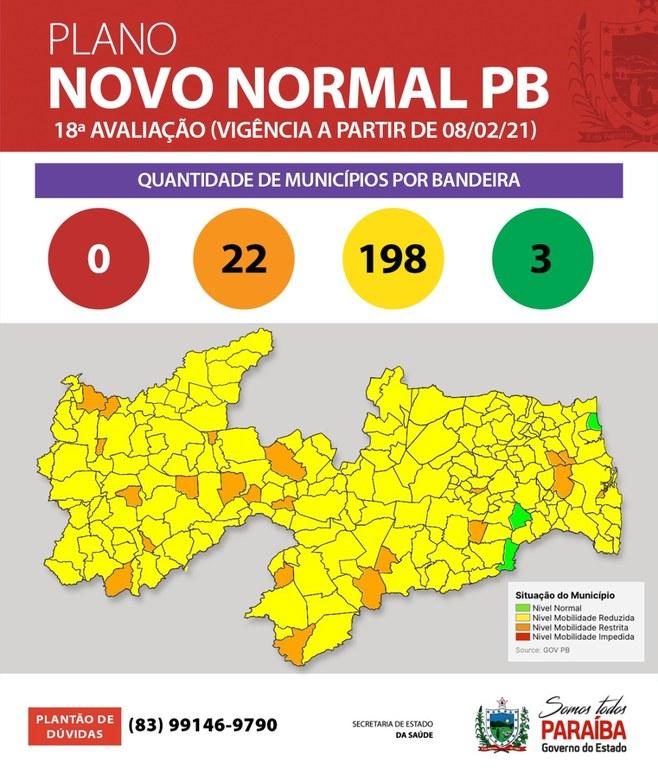 1ccb60a4 6635 45e7 a9a1 76fab385e5ee - COVID-19: 18ª avaliação aponta 198 cidades paraibanas classificadas como bandeira amarela no Plano Novo Normal
