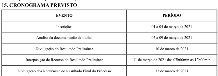 cronograma processo seletivo - Secretaria de Saúde da Paraíba refaz edital e recebe até hoje inscrições de médicos para atuar no combate à covid-19