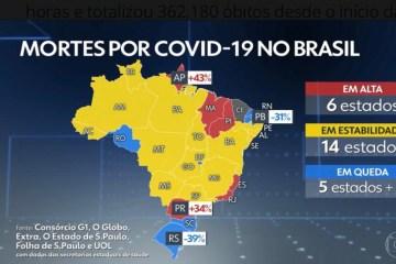 Paraíba sobe para terceiro lugar no ranking de vacinação contra a Covid-19; mortes pela doença seguem em queda – VEJA NÚMEROS