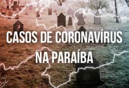 BOLETIM EPIDEMIOLÓGICO: Paraíba confirma 1.551 novos casos de Covid-19 e 49 óbitos nesta quarta