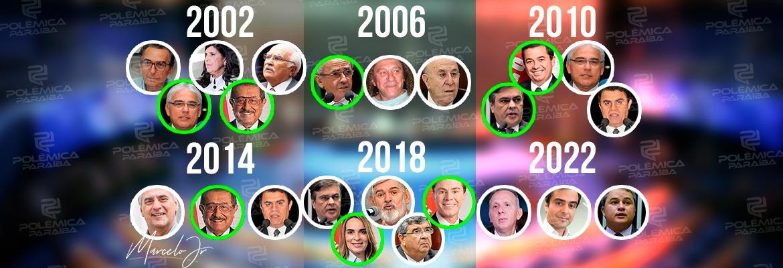 WhatsApp Image 2021 04 09 at 11.26.12 - LUTA PARA O SENADO EM 2022: candidatos já com nomes na praça - Relembre as últimas disputas