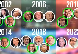 LUTA PARA O SENADO EM 2022: candidatos já com nomes na praça – Relembre as últimas disputas