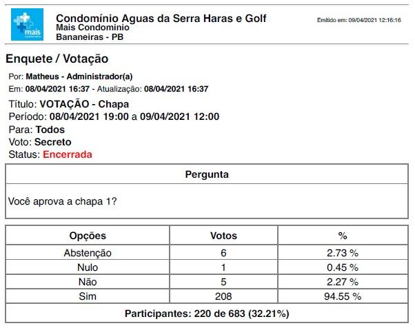 WhatsApp Image 2021 04 09 at 19.57.06 - Eleição para síndicos do Condômino Aguas da Serra: Clodomiro Frazão e Bruno Vilarim são reeleitos