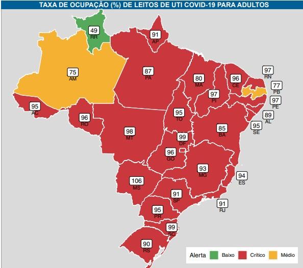 boletim fiocruz - Paraíba é terceiro estado com menor taxa de ocupação de leitos de UTI do Brasil - VEJA NÚMEROS