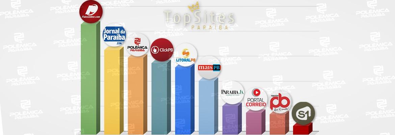 WhatsApp Image 2021 05 31 at 14.36.22 - TOP SITES DE MAIO: Polêmica Paraíba segue sendo um dos sites mais acessados do estado neste mês, confira o ranking