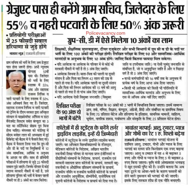 Haryana Patwari Vacancy 2020