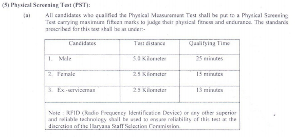 Haryana Police Physical Test 2020 Details