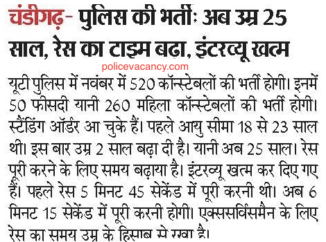 Chandigarh Police Bharti 2020