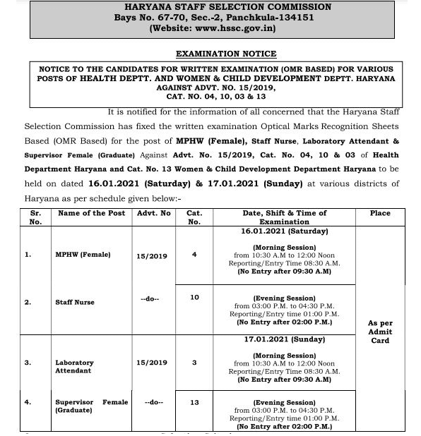 MPHW Haryana Vacancy