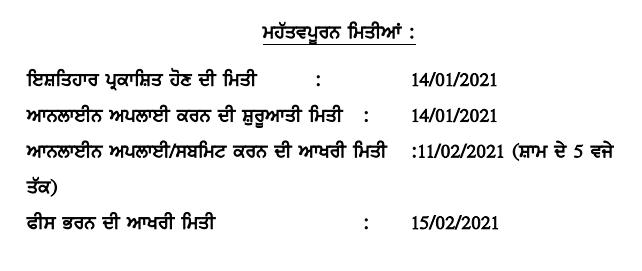 Punjab Patwari Bharti 2021