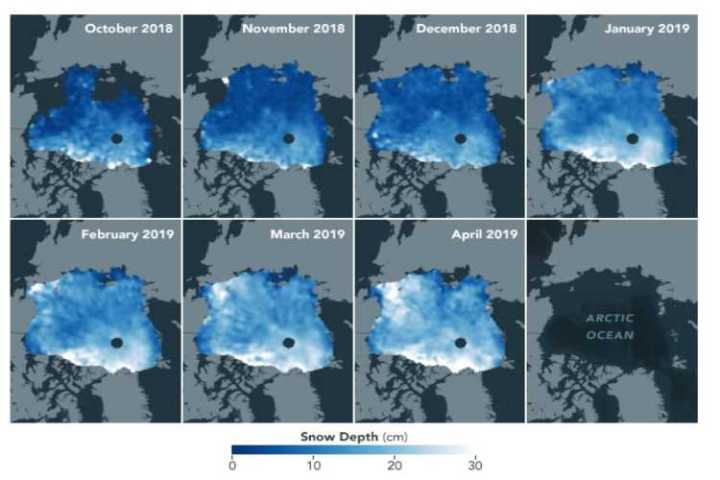 snow cover over Arctic ice