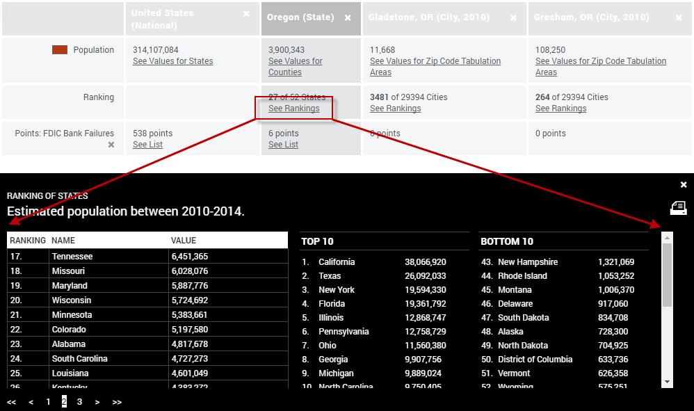 Tables-Rankings