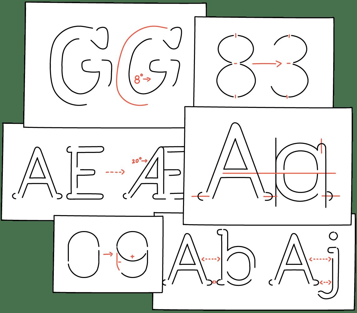 font-sketch