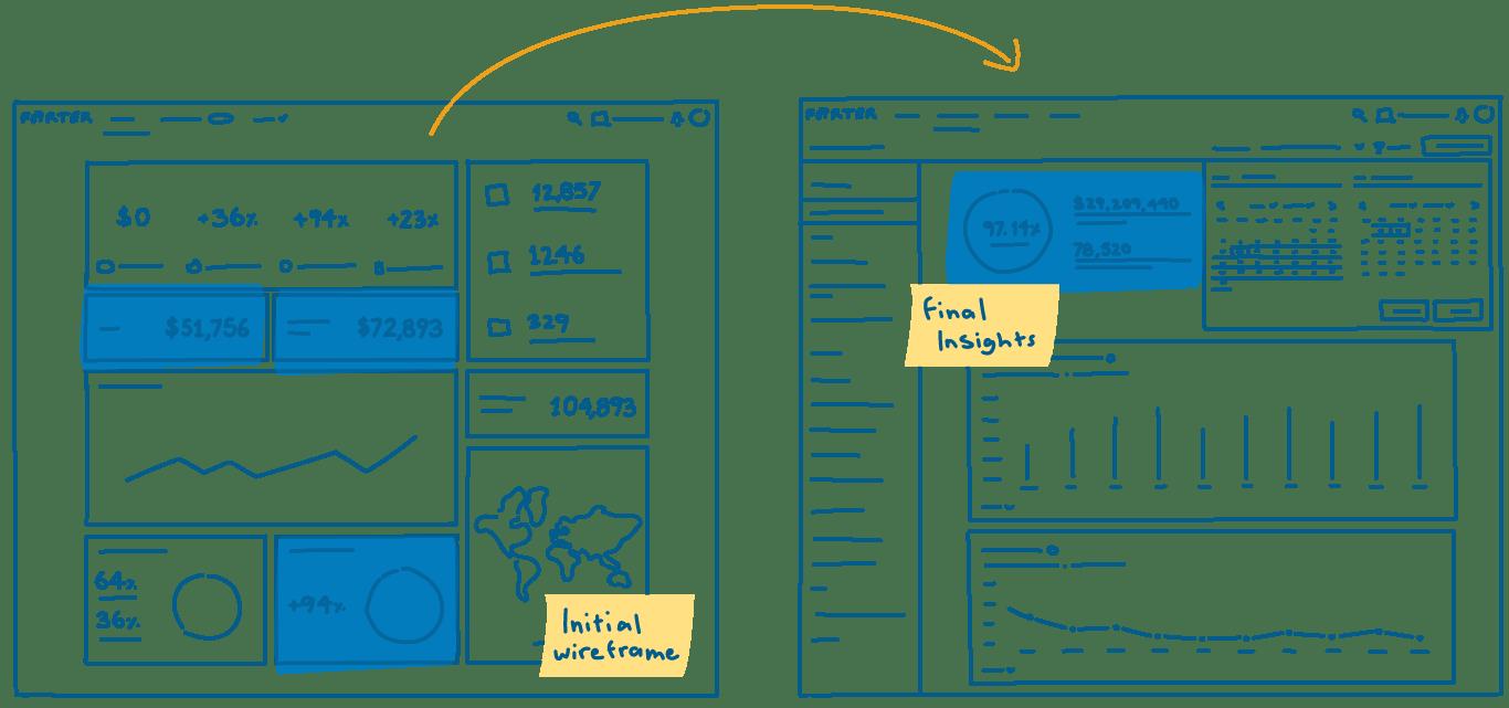 sketch-insights-2